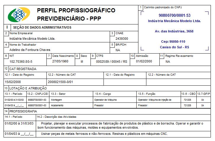 ppp preechido: modelo